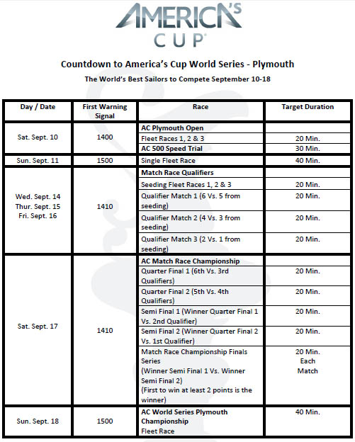 America's Cup Plymouth Schedule